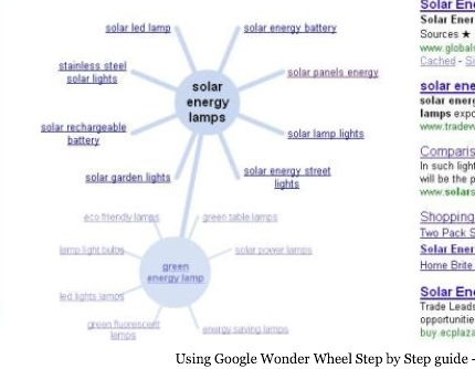 Google Wonder Wheel guide photo