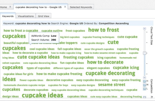 keyword eye cupcake tips vis