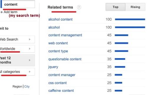 trends content worldwide